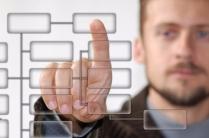Management de projets techniques